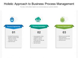 Holistic Approach To Business Process Management