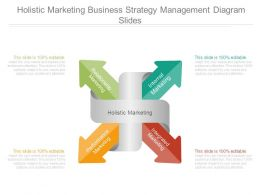 Holistic Marketing Business Strategy Management Diagram Slides