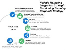 holistic_marketing_integration_strategic_positioning_planning_corporate_strategy_Slide01