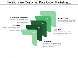 Holistic View Customer Data Order Marketing Automation Platform