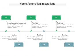 Home Automation Integrations Ppt Powerpoint Presentation Model Influencers Cpb