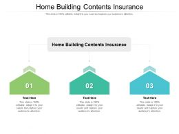 Home Building Contents Insurance Ppt Powerpoint Presentation Slides Icons Cpb