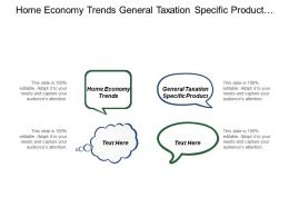 Home Economy Trends General Taxation Specific Product Environmental Issues