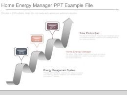 Home Energy Manager Ppt Example File