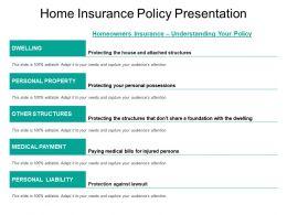 Home Insurance Policy Presentation