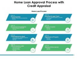 Home Loan Approval Process Application Flowchart Management Analysis Review Documents
