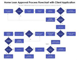 Home Loan Approval Process Flowchart With Client Application