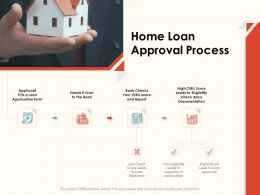 Home Loan Approval Process Ppt Powerpoint Presentation Layouts Show