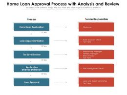 Home Loan Approval Process With Analysis And Review