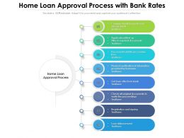 Home Loan Approval Process With Bank Rates