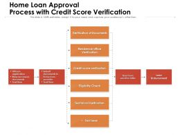 Home Loan Approval Process With Credit Score Verification