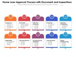 Home Loan Approval Process With Document And Inspections