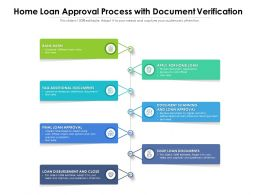 Home Loan Approval Process With Document Verification