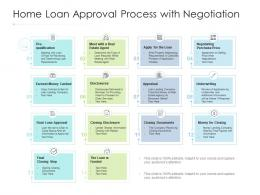 Home Loan Approval Process With Negotiation