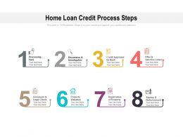 Home Loan Credit Process Steps