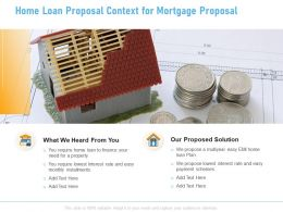 Home Loan Proposal Context For Mortgage Proposal Ppt Powerpoint Presentation Show