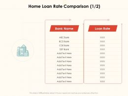 Home Loan Rate Comparison A1266 Ppt Powerpoint Presentation Infographic Template Ideas