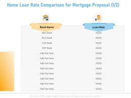 Home Loan Rate Comparison For Mortgage Proposal A1263 Ppt Powerpoint Presentation