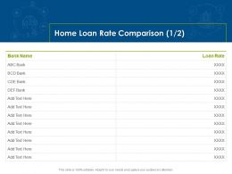 Home Loan Rate Comparison Ppt Powerpoint Presentation Outline Outfit