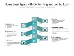 Home Loan Types With Conforming And Jumbo Loan