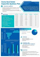 Home Real Estate Inspection Business Plan Presentation Report Infographic PPT PDF Document