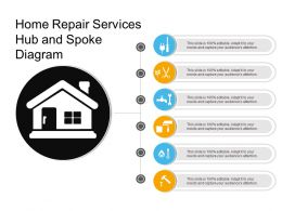 Home Repair Services Hub And Spoke Diagram