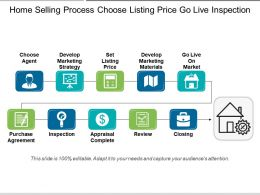 Home Selling Process Choose Listing Price Go Live Inspection