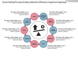 Home Selling Process Employ Attractive Efficiency Inspection Appraisal
