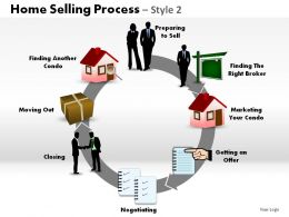 Home Selling Process Style 2 Powerpoint Presentation Slides