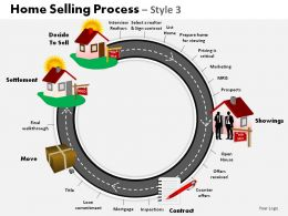 Home Selling Process Style 3 Powerpoint Presentation Slides