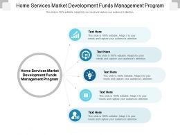 Home Services Market Development Funds Management Program Ppt Powerpoint Presentation Model Professional Cpb