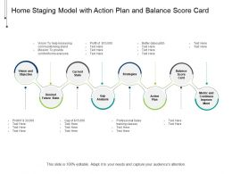 Home Staging Model With Action Plan And Balance Score Card
