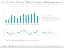 Home Statistics Dashboard Diagram Presentation Background Images