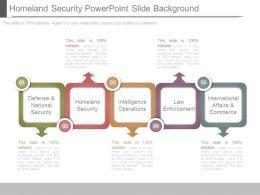 homeland_security_powerpoint_slide_background_Slide01