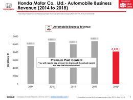 Honda Motor Co Ltd Automobile Business Revenue 2014-2018