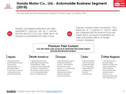 Honda Motor Co Ltd Automobile Business Segment 2018