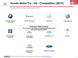 Honda Motor Co Ltd Competitors 2019