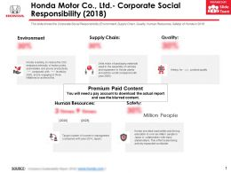 Honda Motor Co Ltd Corporate Social Responsibility 2018