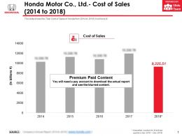 Honda Motor Co Ltd Cost Of Sales 2014-2018