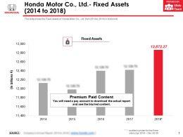 Honda Motor Co Ltd Fixed Assets 2014-2018