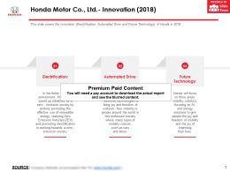 Honda Motor Co Ltd Innovation 2018