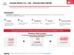 Honda Motor Co Ltd Introduction 2018