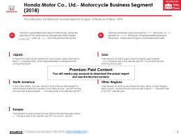 Honda Motor Co Ltd Motorcycle Business Segment 2018