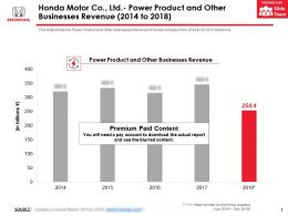 Honda Motor Co Ltd Power Product And Other Businesses Revenue 2014-2018