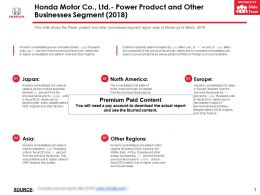 Honda Motor Co Ltd Power Product And Other Businesses Segment 2018