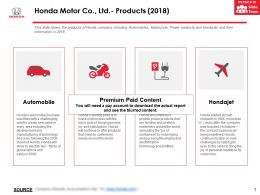 Honda Motor Co Ltd Products 2018