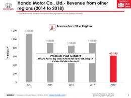 Honda Motor Co Ltd Revenue From Other Regions 2014-2018
