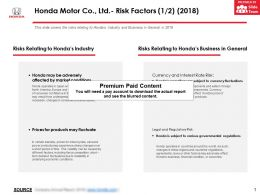 Honda Motor Co Ltd Risk Factors 2018