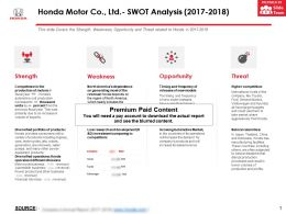 Honda Motor Co Ltd Swot Analysis 2017-2018