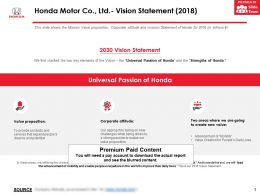 Honda Motor Co Ltd Vision Statement 2018